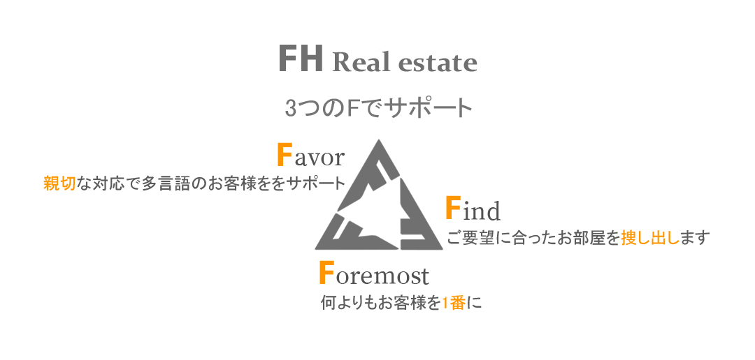 FH real estate3つのFでサポート